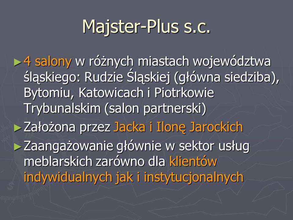 Majster-Plus s.c.
