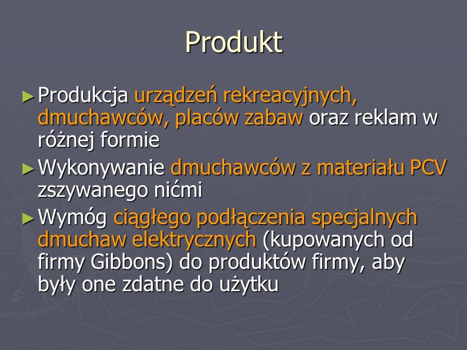 Produkt Produkcja urządzeń rekreacyjnych, dmuchawców, placów zabaw oraz reklam w różnej formie.