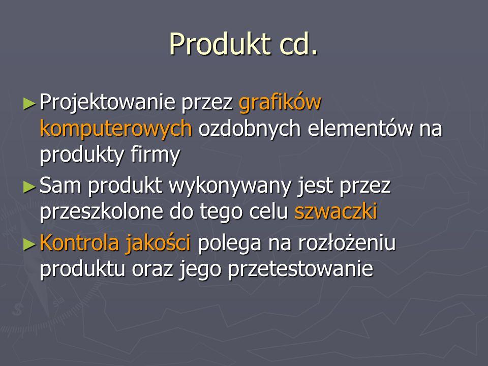 Produkt cd. Projektowanie przez grafików komputerowych ozdobnych elementów na produkty firmy.