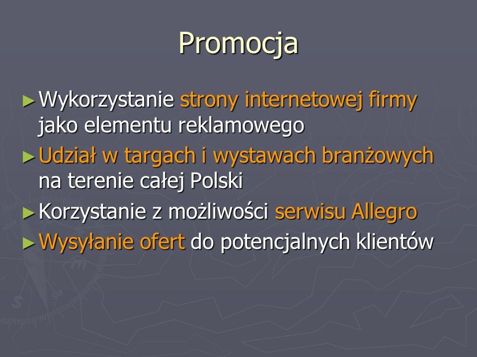 Promocja Wykorzystanie strony internetowej firmy jako elementu reklamowego. Udział w targach i wystawach branżowych na terenie całej Polski.