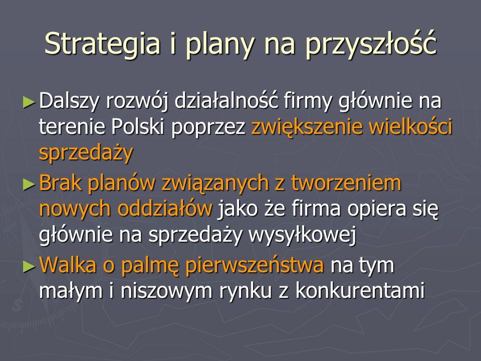 Strategia i plany na przyszłość