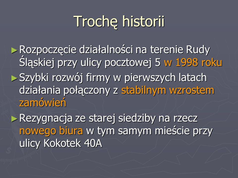 Trochę historii Rozpoczęcie działalności na terenie Rudy Śląskiej przy ulicy pocztowej 5 w 1998 roku.