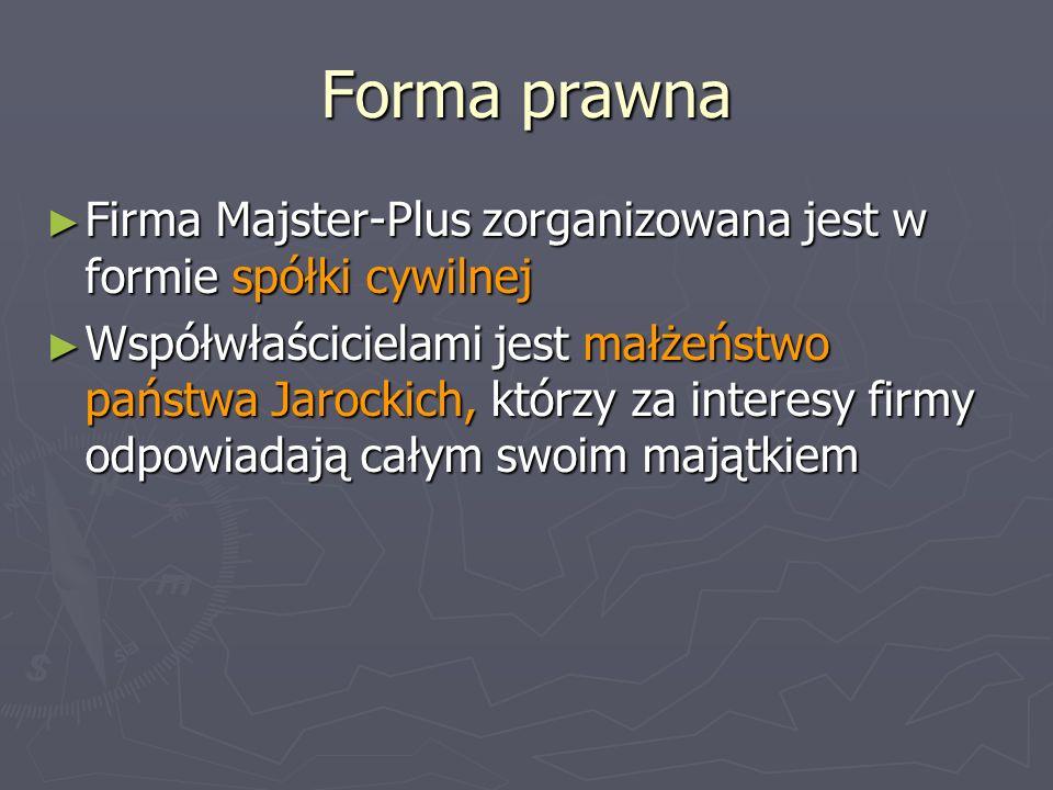 Forma prawna Firma Majster-Plus zorganizowana jest w formie spółki cywilnej.