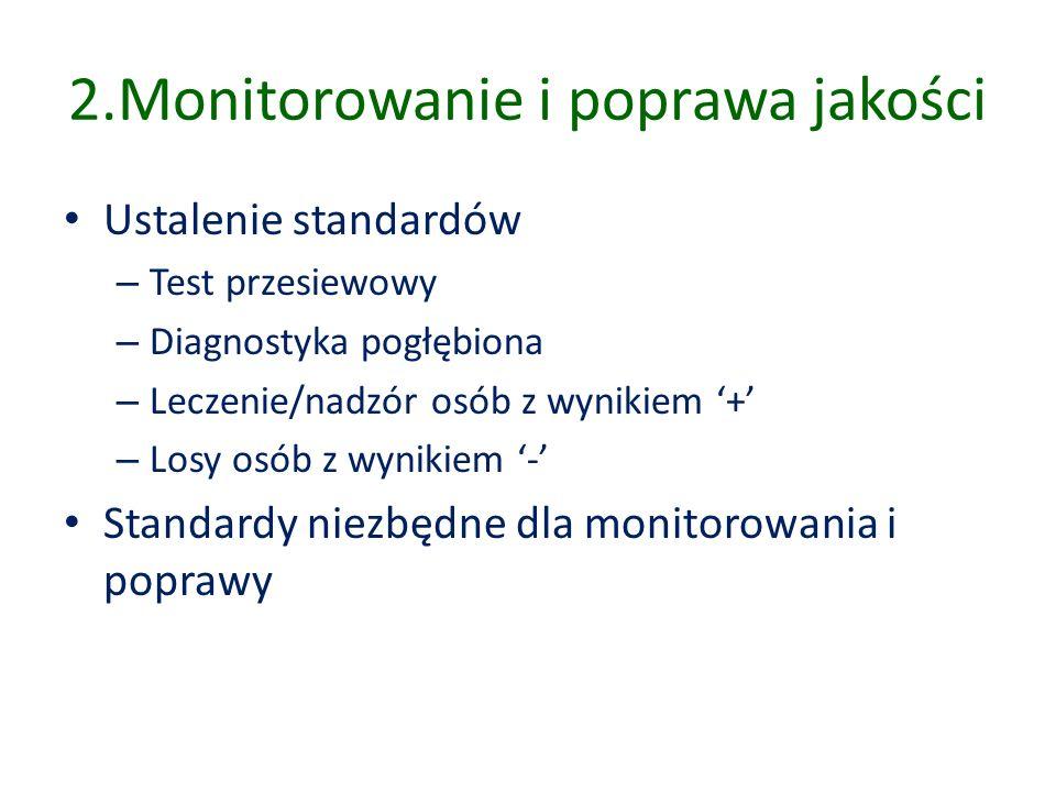 2.Monitorowanie i poprawa jakości