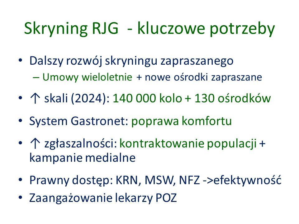 Skryning RJG - kluczowe potrzeby