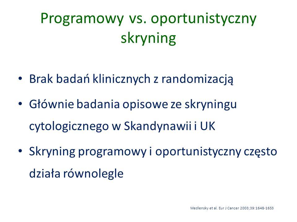 Programowy vs. oportunistyczny skryning