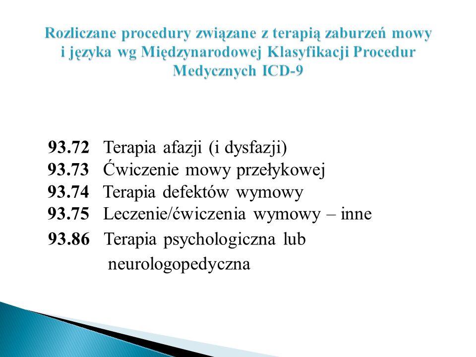 Rozliczane procedury związane z terapią zaburzeń mowy i języka wg Międzynarodowej Klasyfikacji Procedur Medycznych ICD-9