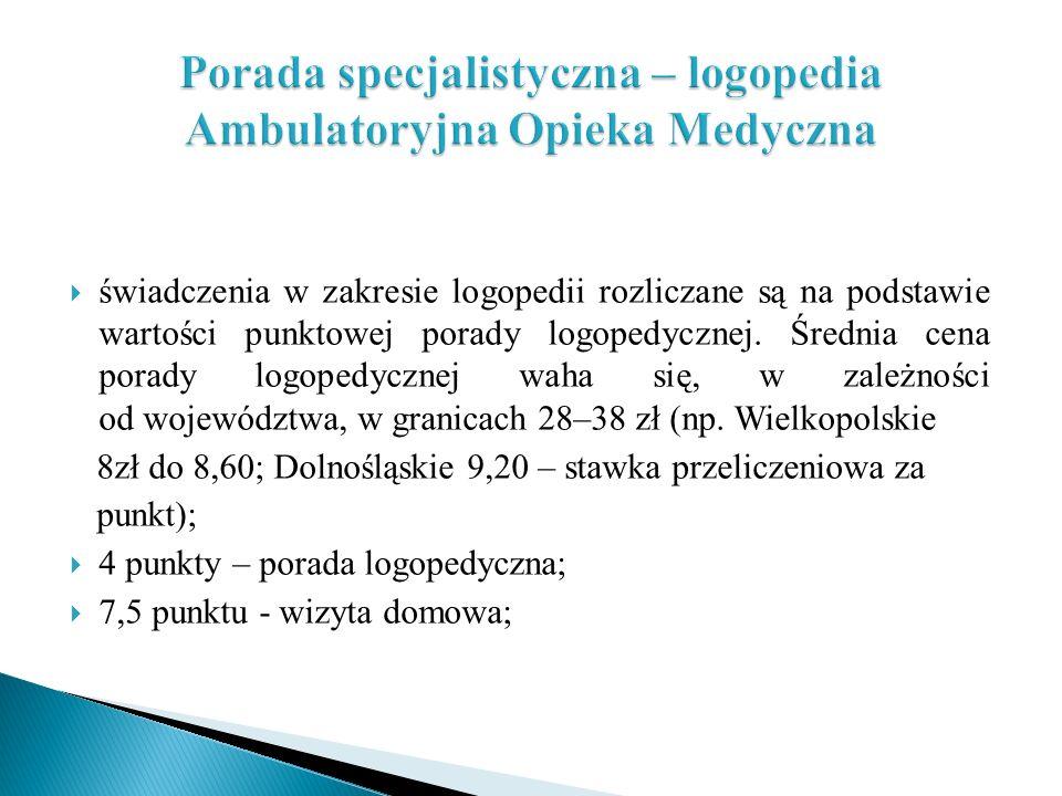 Porada specjalistyczna – logopedia Ambulatoryjna Opieka Medyczna