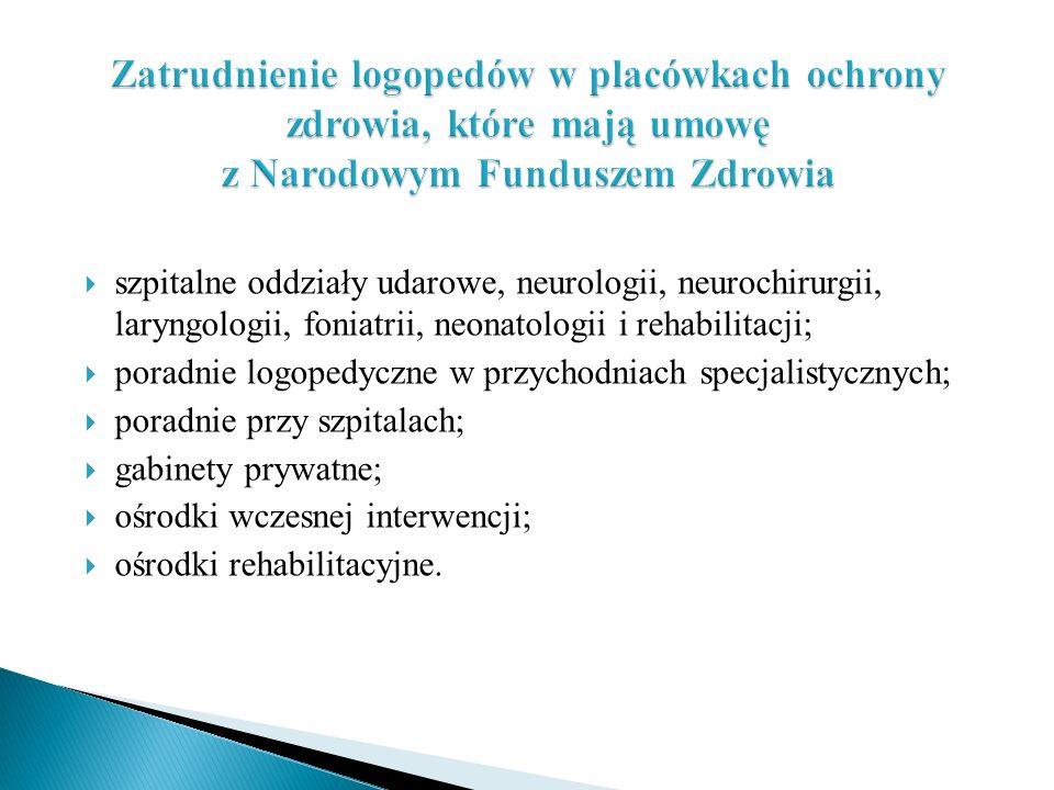Zatrudnienie logopedów w placówkach ochrony zdrowia, które mają umowę z Narodowym Funduszem Zdrowia