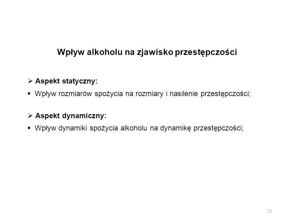 Wpływ alkoholu na zjawisko przestępczości