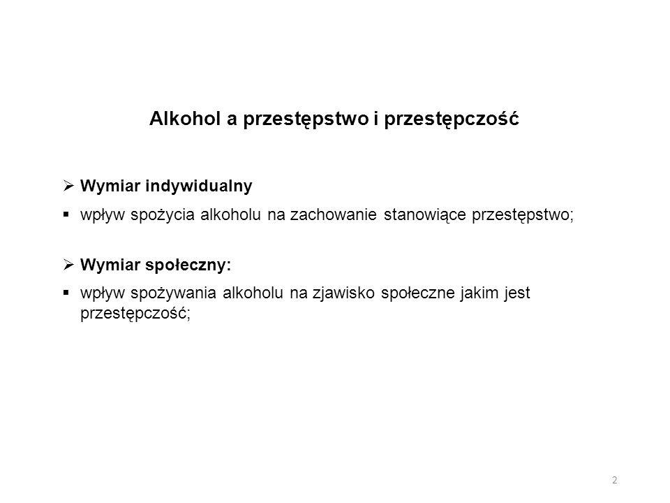 Alkohol a przestępstwo i przestępczość
