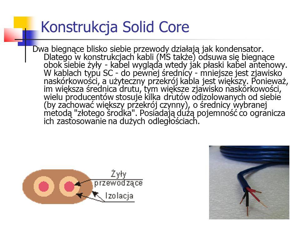 Konstrukcja Solid Core