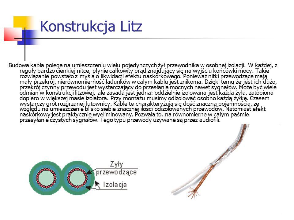 Konstrukcja Litz