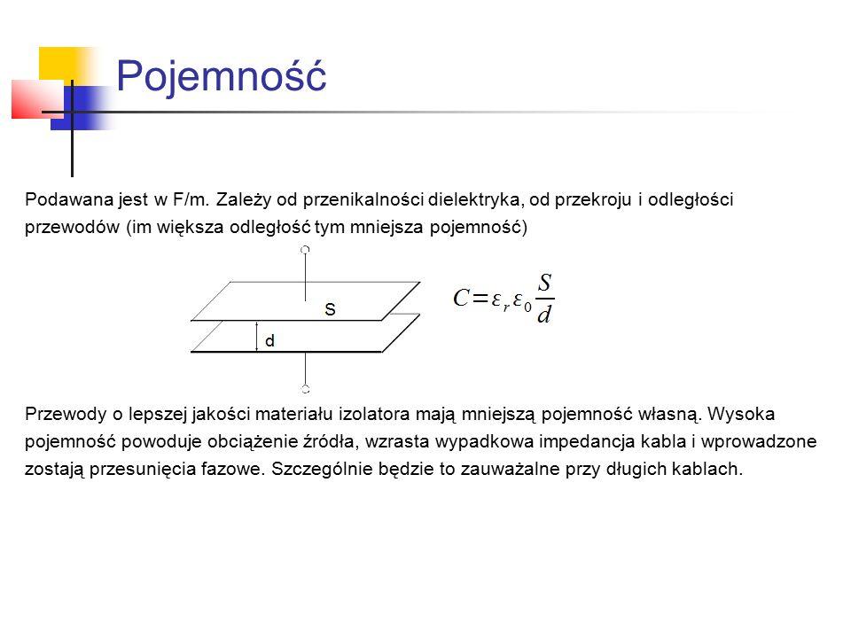 Pojemność Podawana jest w F/m. Zależy od przenikalności dielektryka, od przekroju i odległości.