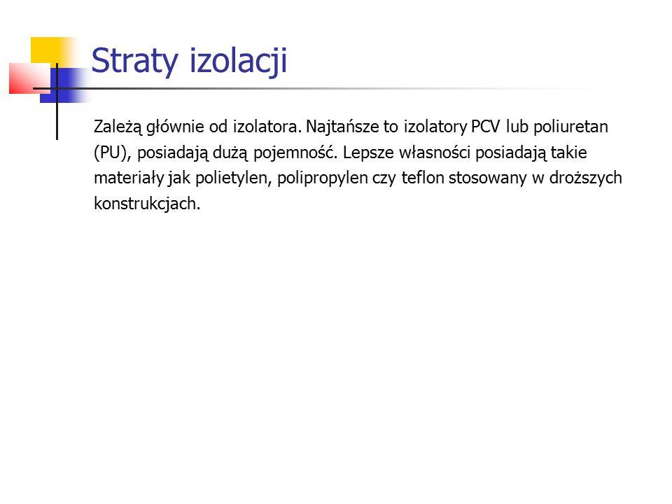 Straty izolacji Zależą głównie od izolatora. Najtańsze to izolatory PCV lub poliuretan.