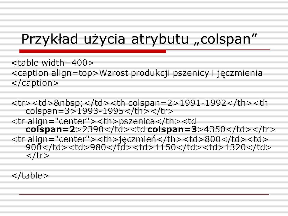 """Przykład użycia atrybutu """"colspan"""