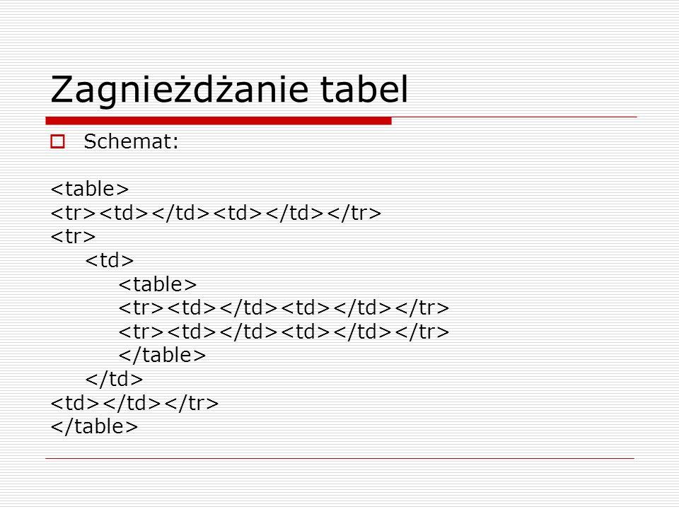 Konstrukcja i formatowanie tabel ppt pobierz for Table td width