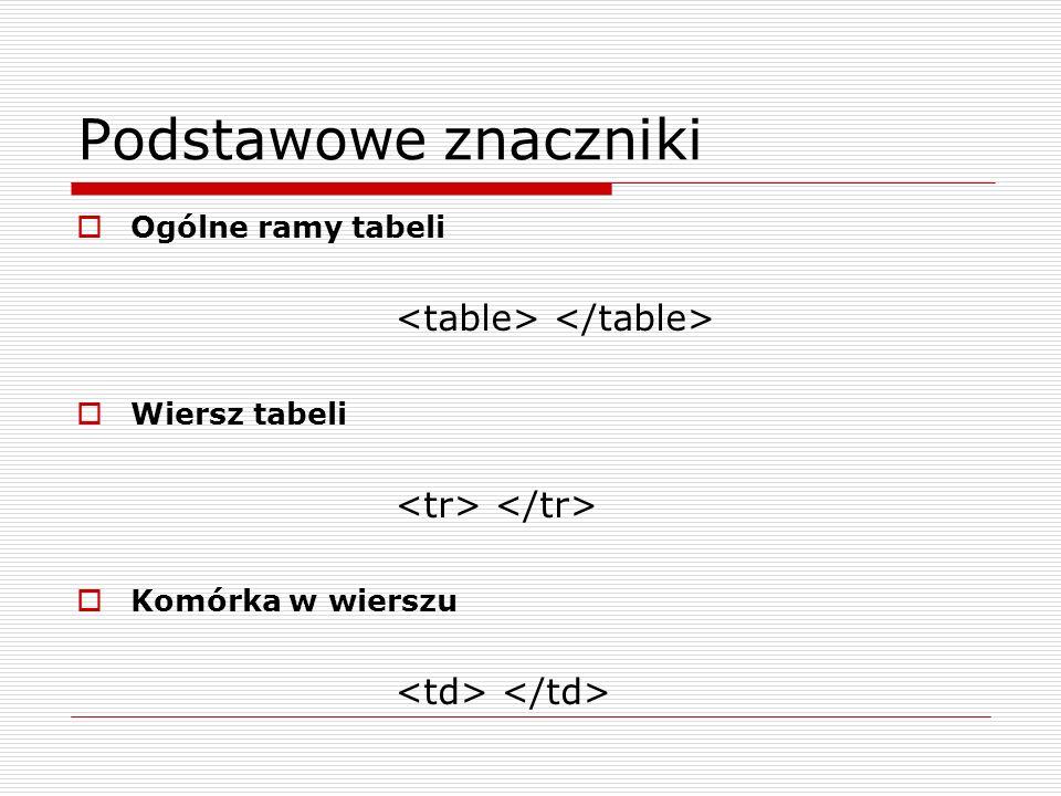 Podstawowe znaczniki Ogólne ramy tabeli <table> </table>