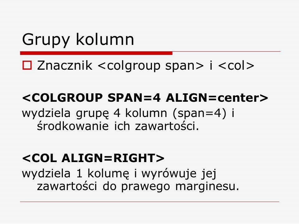 Grupy kolumn Znacznik <colgroup span> i <col>