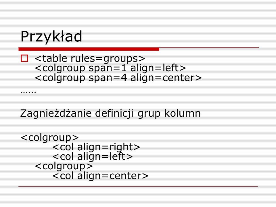 Przykład <table rules=groups> <colgroup span=1 align=left> <colgroup span=4 align=center> …… Zagnieżdżanie definicji grup kolumn.