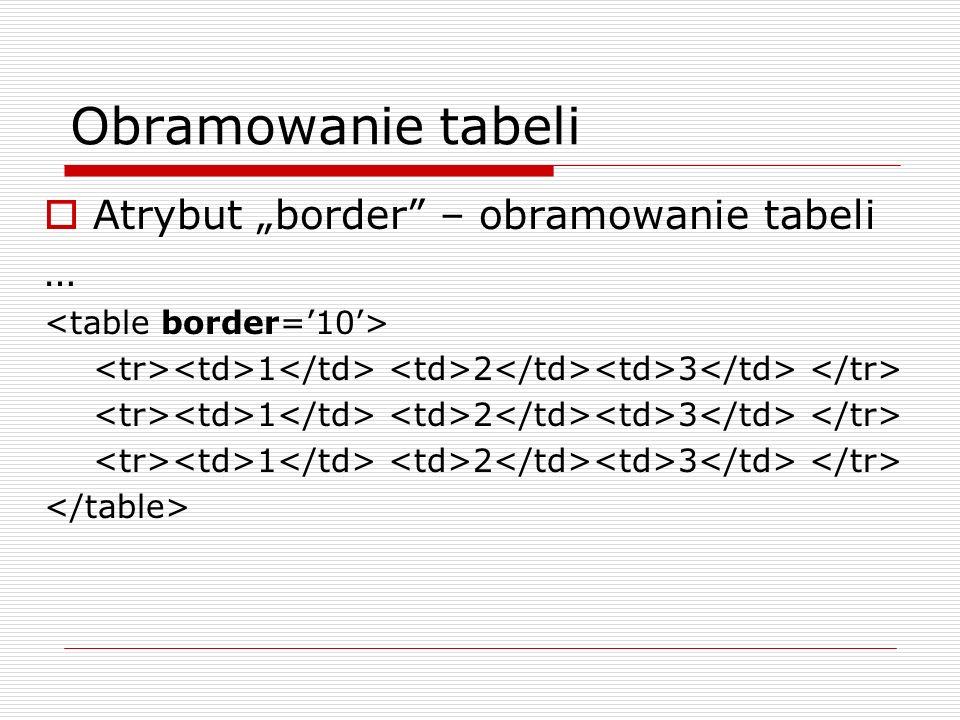 """Obramowanie tabeli Atrybut """"border – obramowanie tabeli …"""