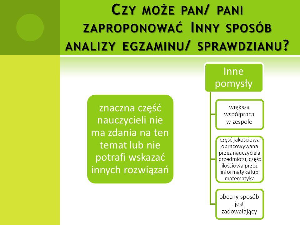 Czy może pan/ pani zaproponować Inny sposób analizy egzaminu/ sprawdzianu