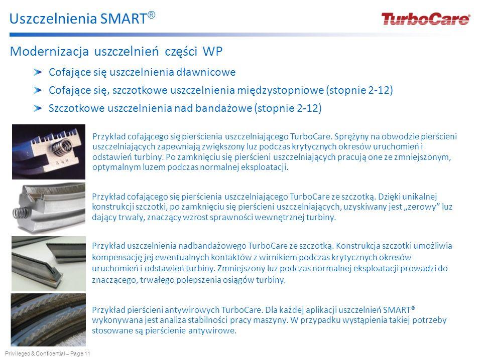 Uszczelnienia SMART® Modernizacja uszczelnień części WP