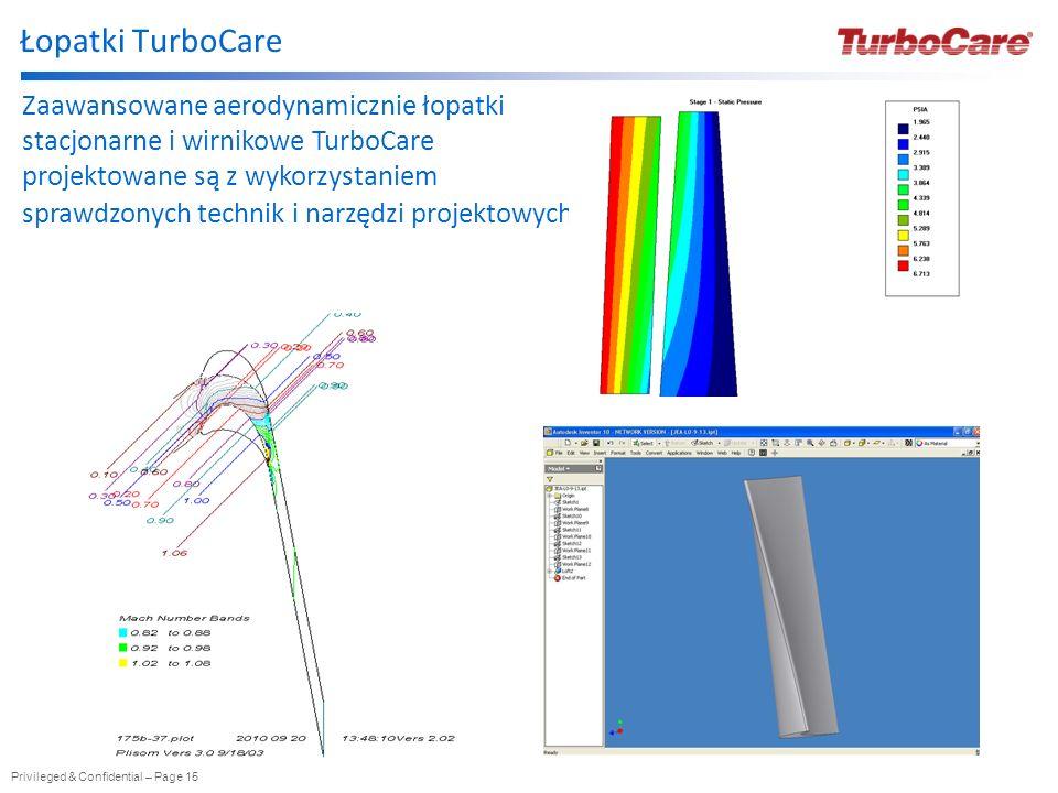 Łopatki TurboCare