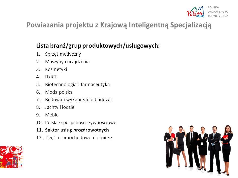 Powiazania projektu z Krajową Inteligentną Specjalizacją