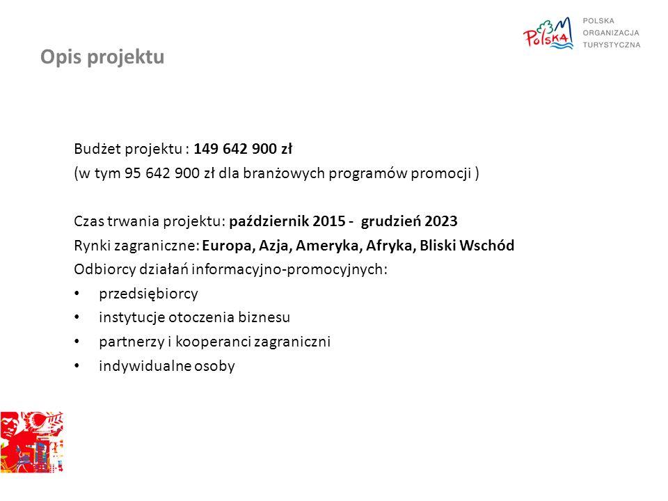 Opis projektu Budżet projektu : 149 642 900 zł