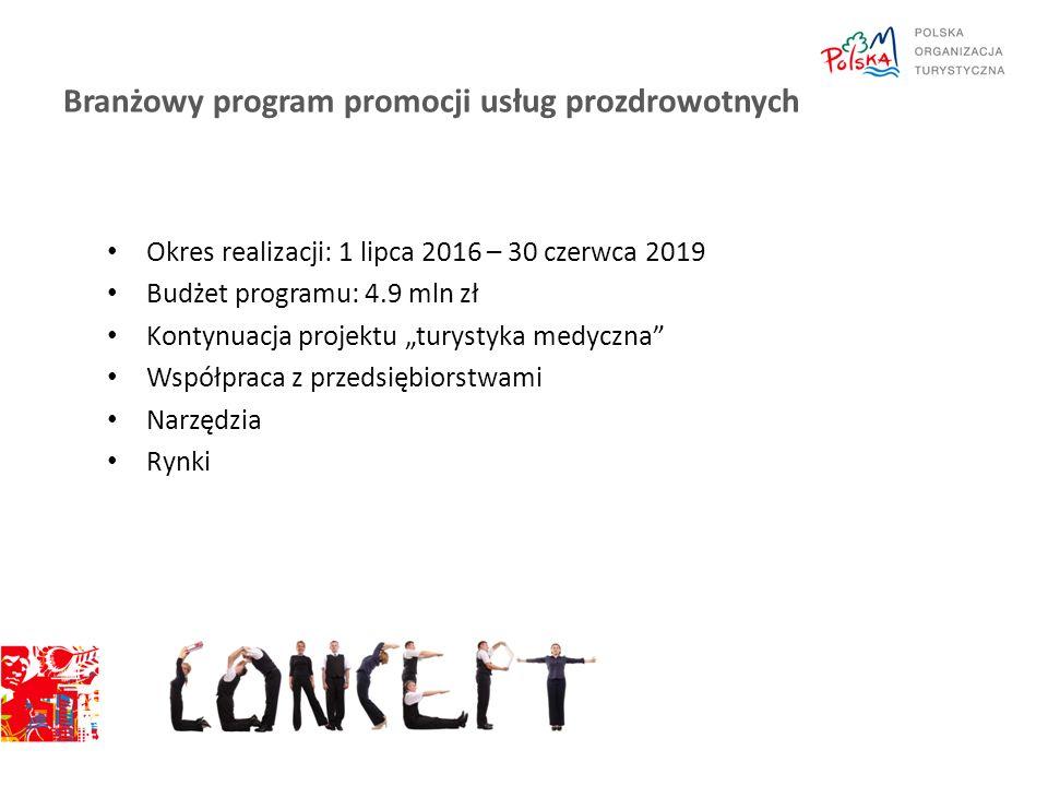 Branżowy program promocji usług prozdrowotnych
