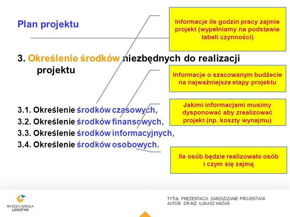 3. Określenie środków niezbędnych do realizacji projektu