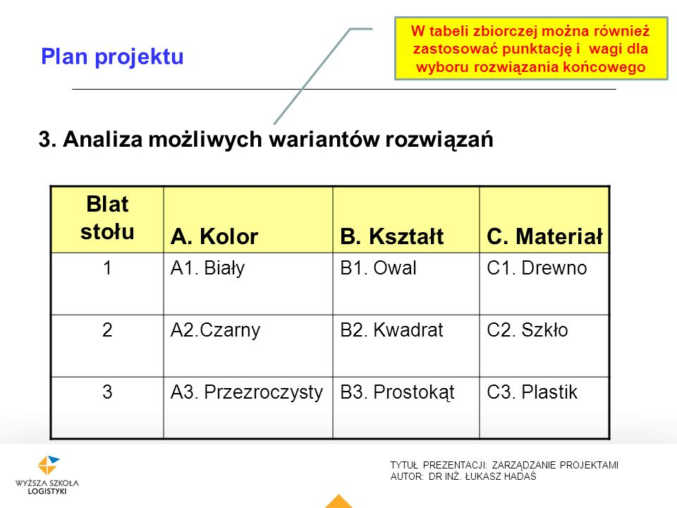 3. Analiza możliwych wariantów rozwiązań Blat stołu A. Kolor
