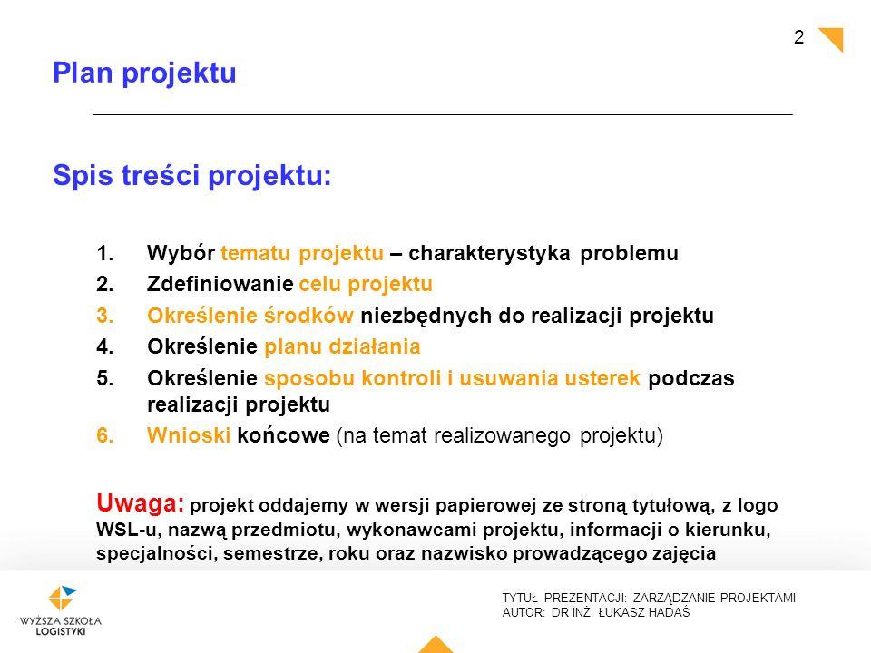 Plan projektu Spis treści projektu: