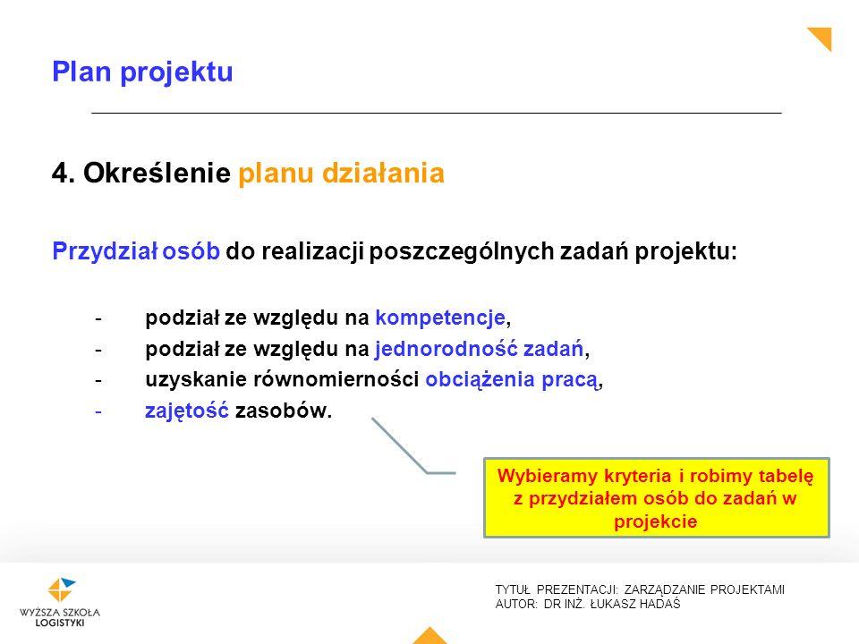 4. Określenie planu działania