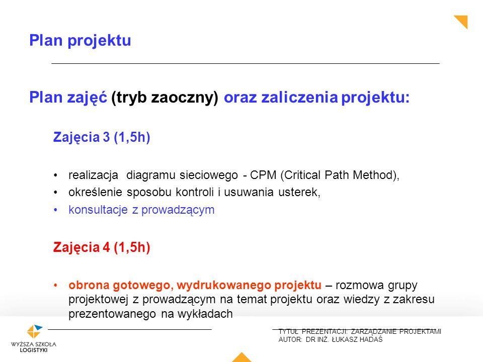 Plan zajęć (tryb zaoczny) oraz zaliczenia projektu: