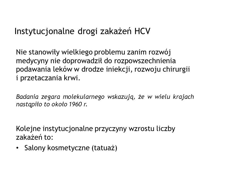 Instytucjonalne drogi zakażeń HCV