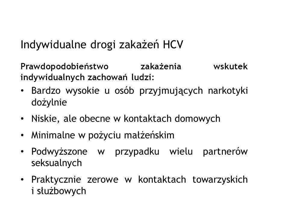 Indywidualne drogi zakażeń HCV