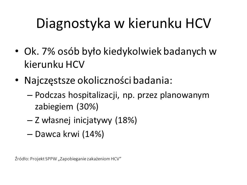 Diagnostyka w kierunku HCV