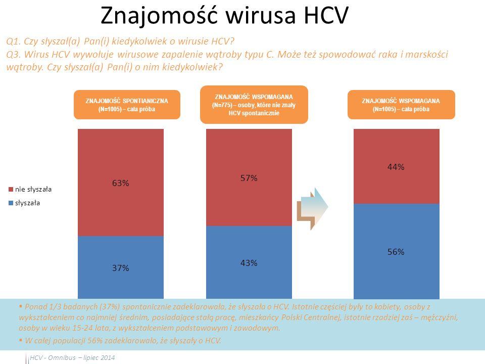Znajomość wirusa HCV Q1. Czy słyszał(a) Pan(i) kiedykolwiek o wirusie HCV