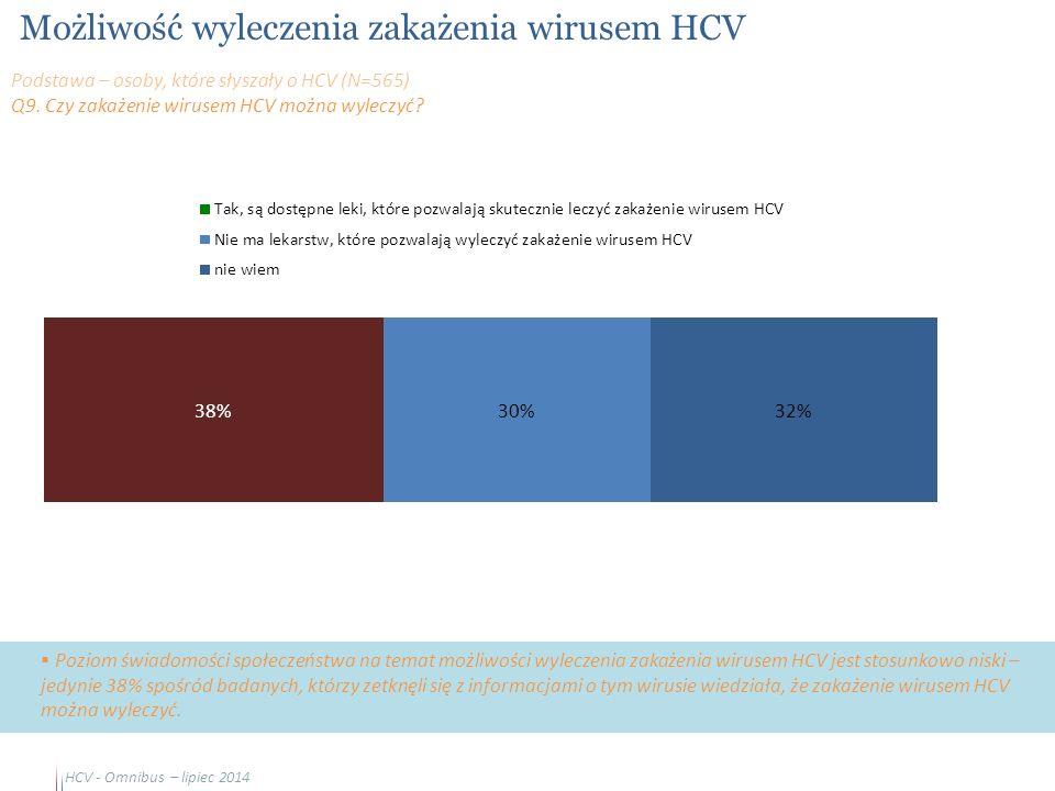 Możliwość wyleczenia zakażenia wirusem HCV