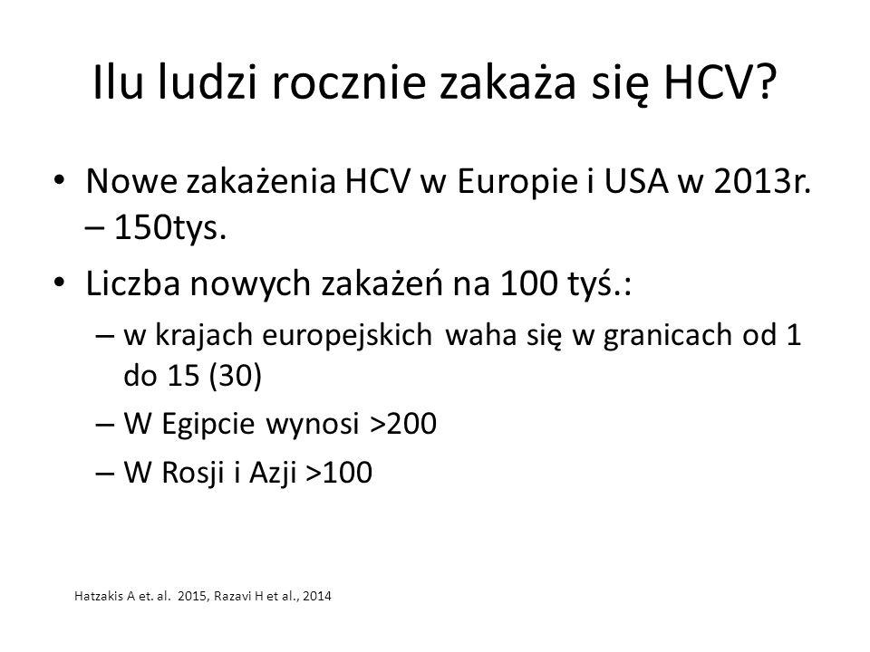 Ilu ludzi rocznie zakaża się HCV
