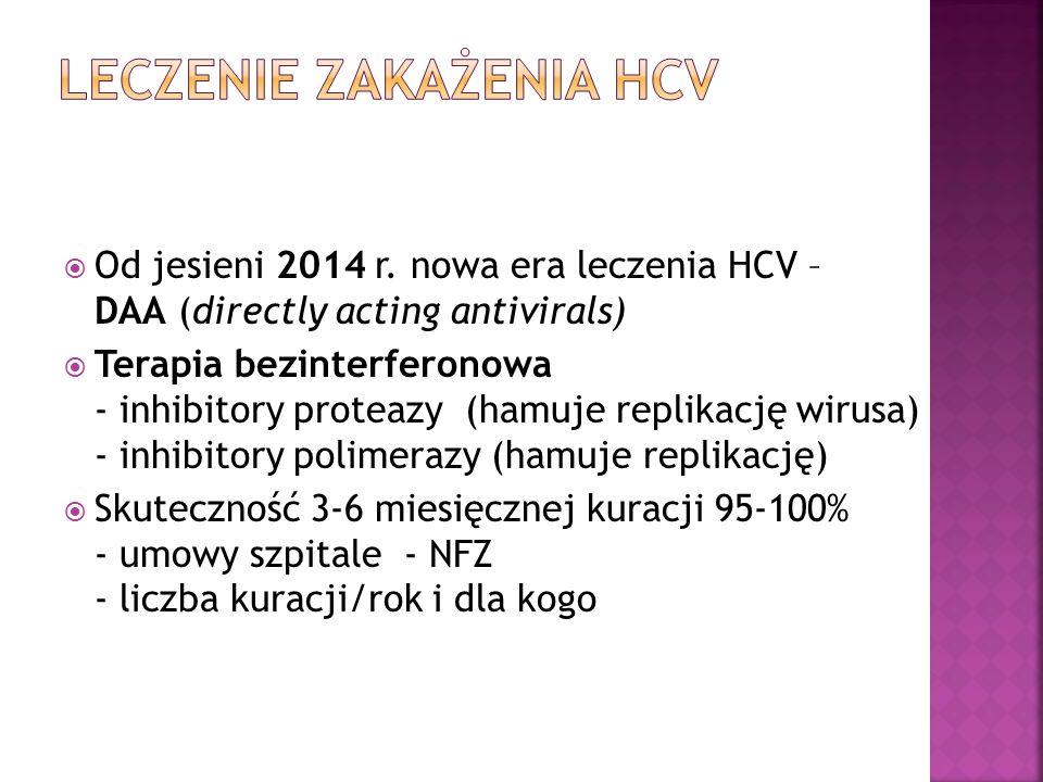 Leczenie zakażenia HCV
