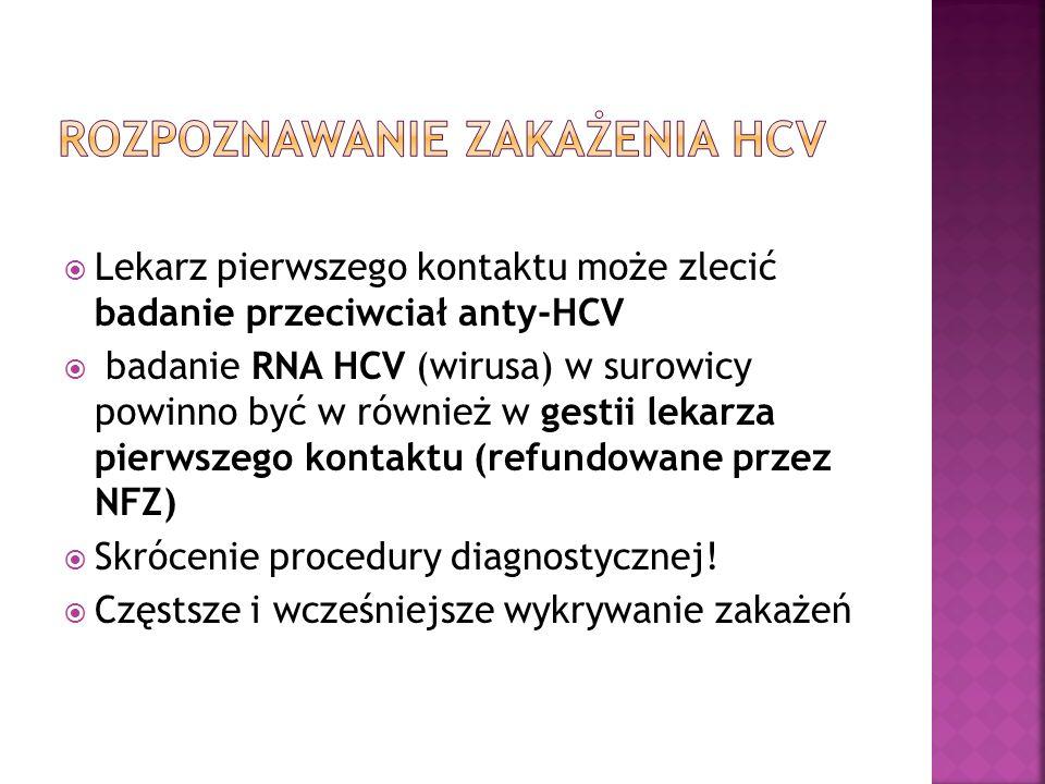 Rozpoznawanie zakażenia HCV