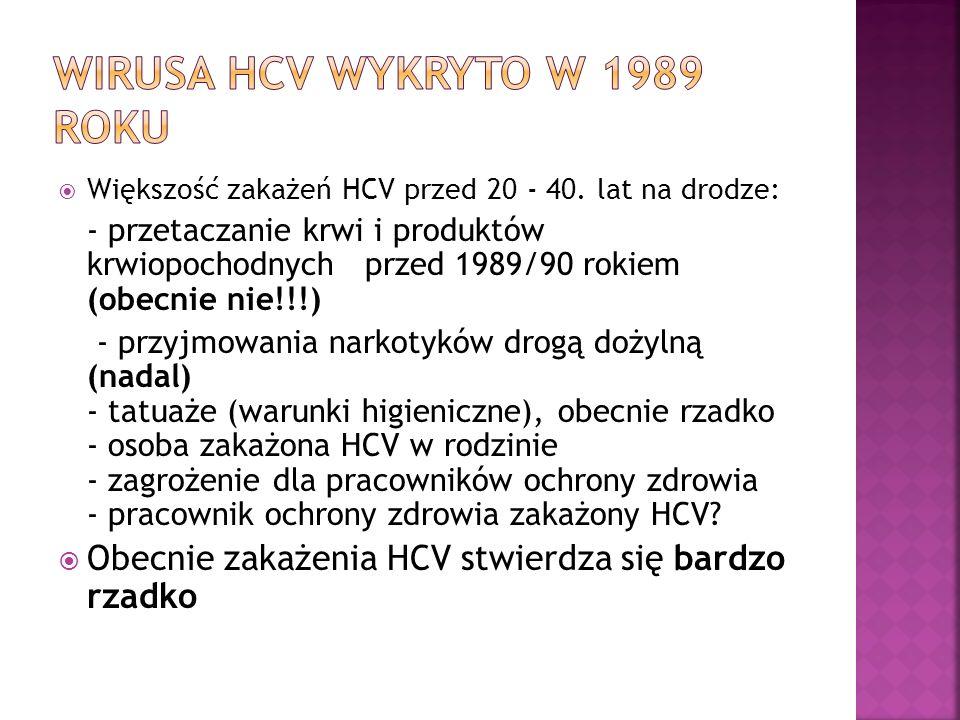 Wirusa HCV wykryto w 1989 roku
