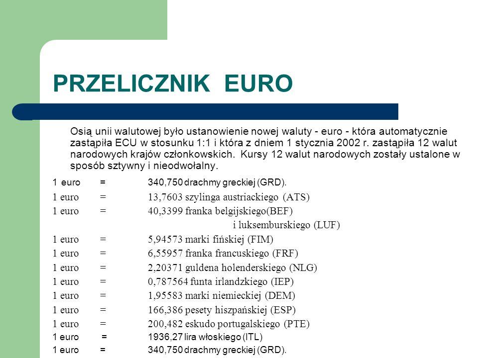 PRZELICZNIK EURO
