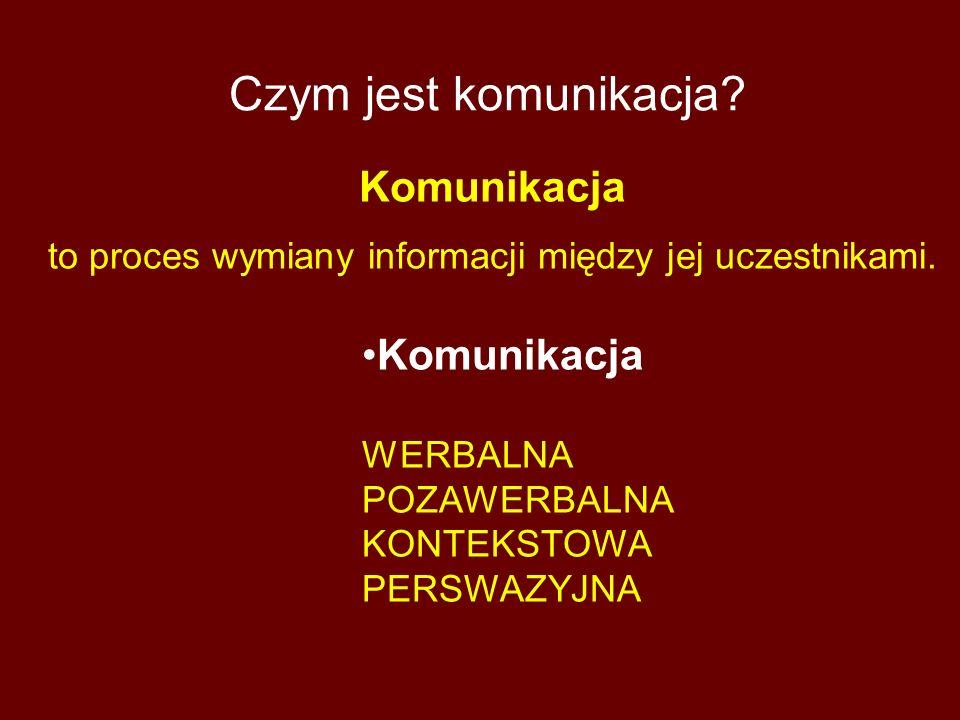 Komunikacja to proces wymiany informacji między jej uczestnikami.
