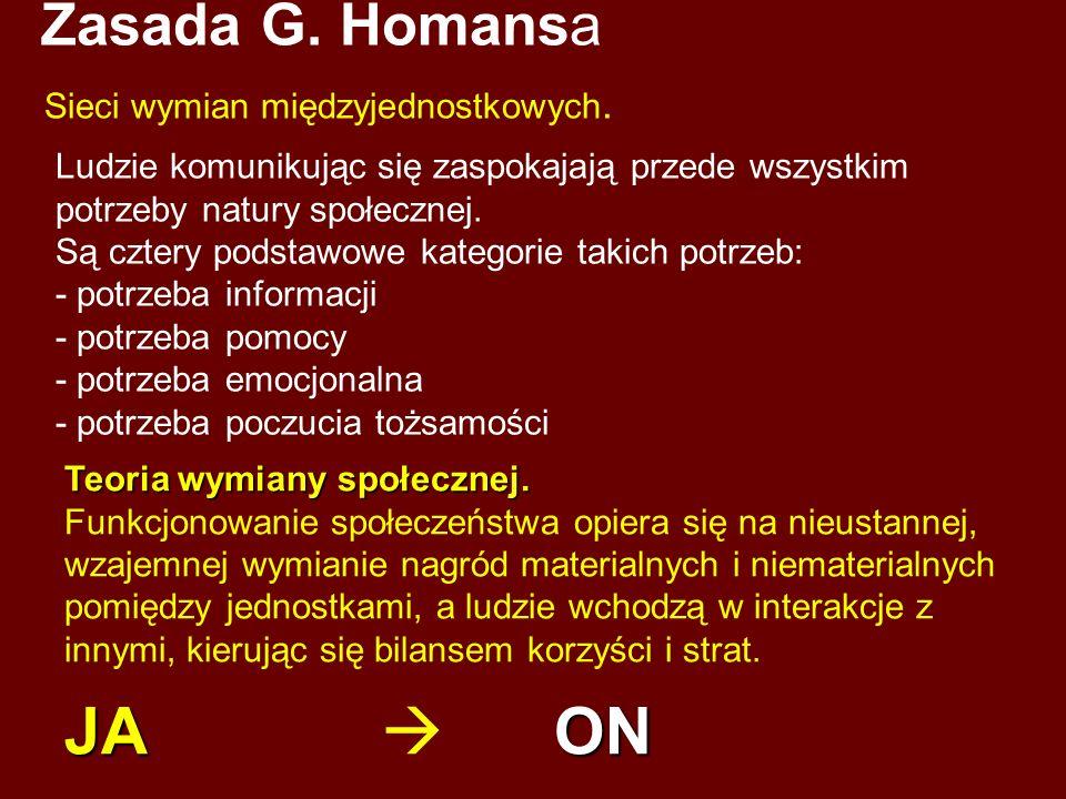 Zasada G. Homansa Sieci wymian międzyjednostkowych.