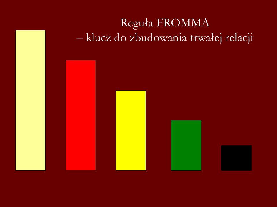 Reguła FROMMA – klucz do zbudowania trwałej relacji