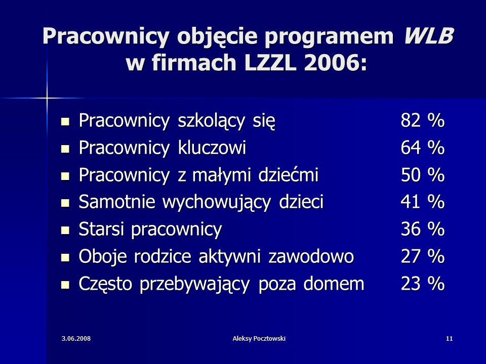 Pracownicy objęcie programem WLB w firmach LZZL 2006: